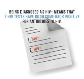 hiv-positive-1